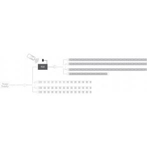 RGB-Control 12V DC