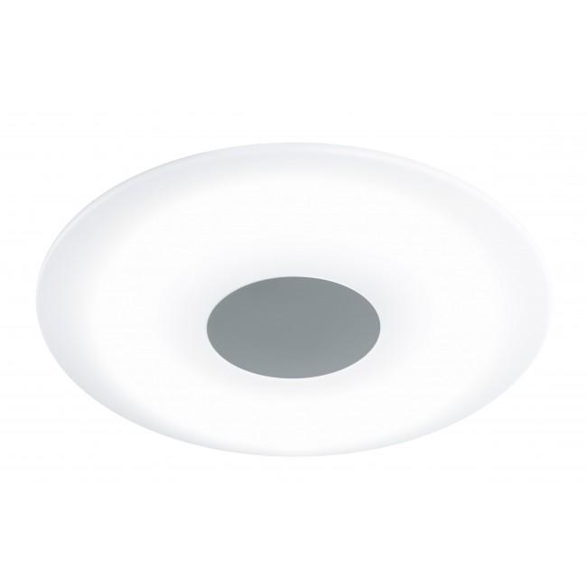 Deckenleuchten LED Dimmer